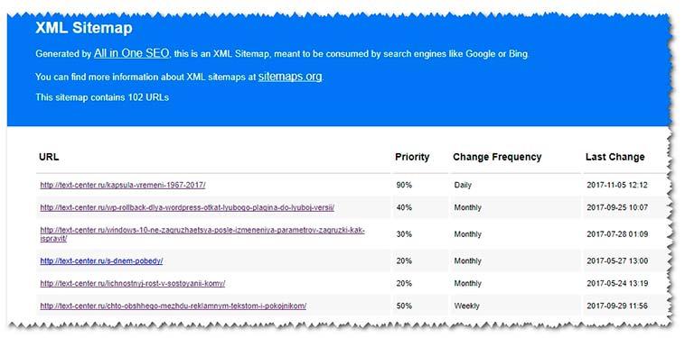 Файл XML без столбца Images