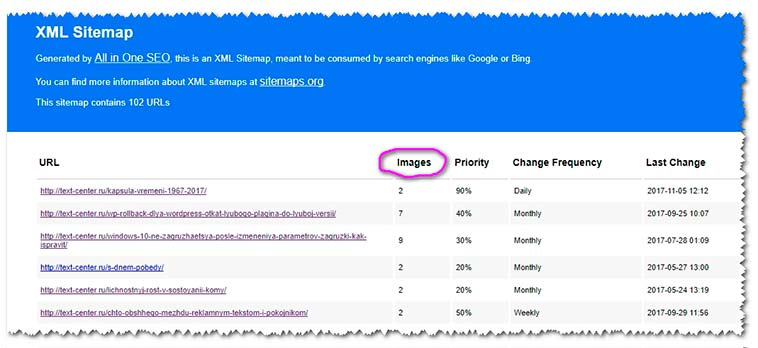 Столбец Images в файле XML